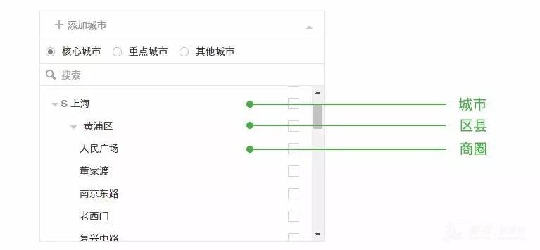 在自助投放平台上,可以选择细至商圈的区域定向投放
